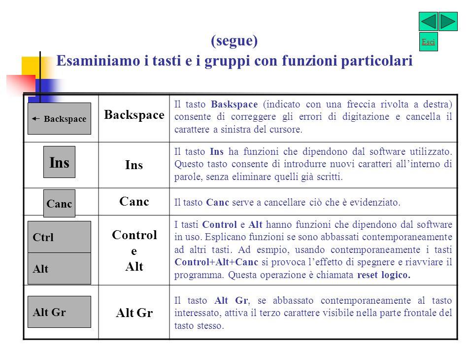 (segue) Esaminiamo i tasti e i gruppi con funzioni particolari Fine Il tasto Fine porta il cursore alla fine del documento in cui si sta lavorando. Sh