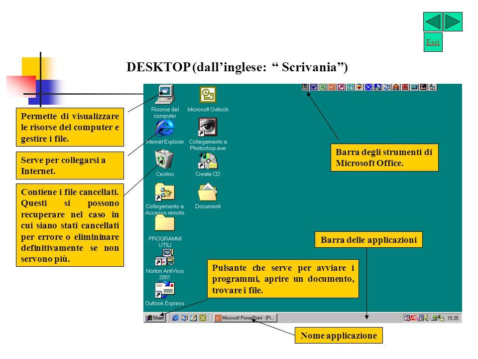 Cominciamo ad analizzare lambiente Windows 98/NT Microsoft Window 98/NT è un ambiente operativo.