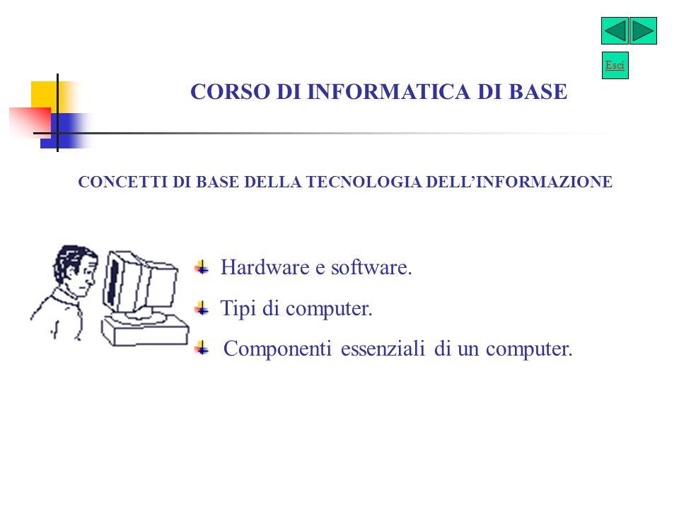 Obiettivi del corso Processore Intel Pentium 4. 540 3.00 GHz, 1KB L2 Cache, Microsoft Windows XP Home Chipset Intel 845-GV 256 MB di RAM Disco Fisso 8