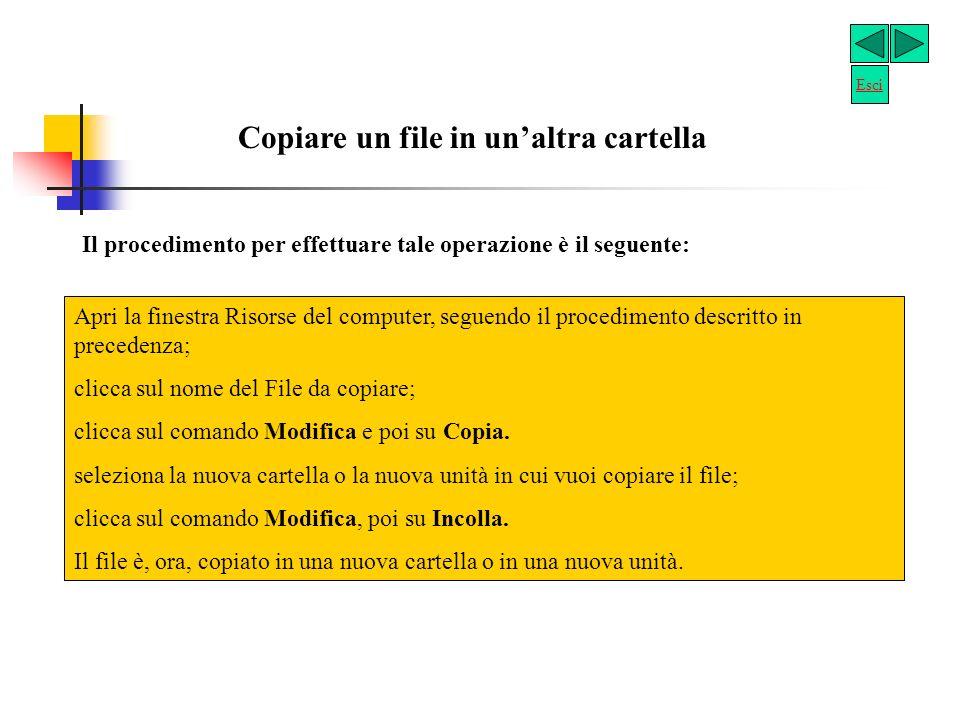 Spostare un file o una cartella Un documento o una qualsiasi informazione memorizzata nel floppy disk (denominata File) può essere spostata dallunita C allunità A e viceversa.