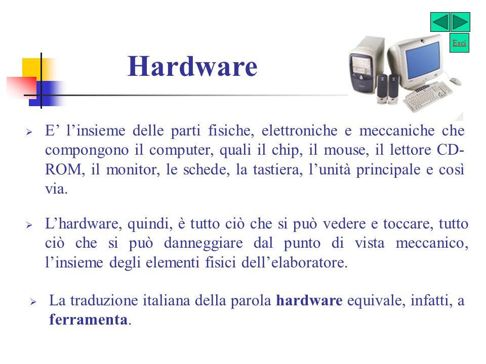 CORSO DI INFORMATICA DI BASE CONCETTI DI BASE DELLA TECNOLOGIA DELLINFORMAZIONE Hardware e software.