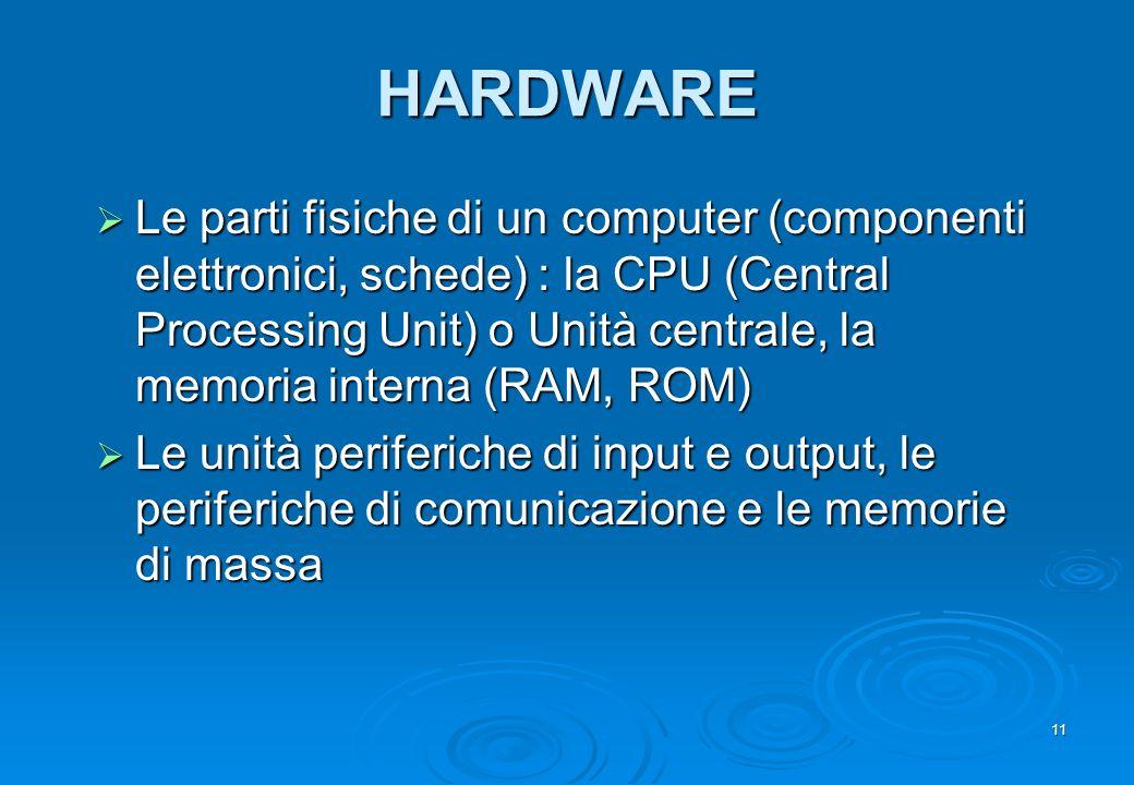 11 HARDWARE Le parti fisiche di un computer (componenti elettronici, schede) : la CPU (Central Processing Unit) o Unità centrale, la memoria interna (