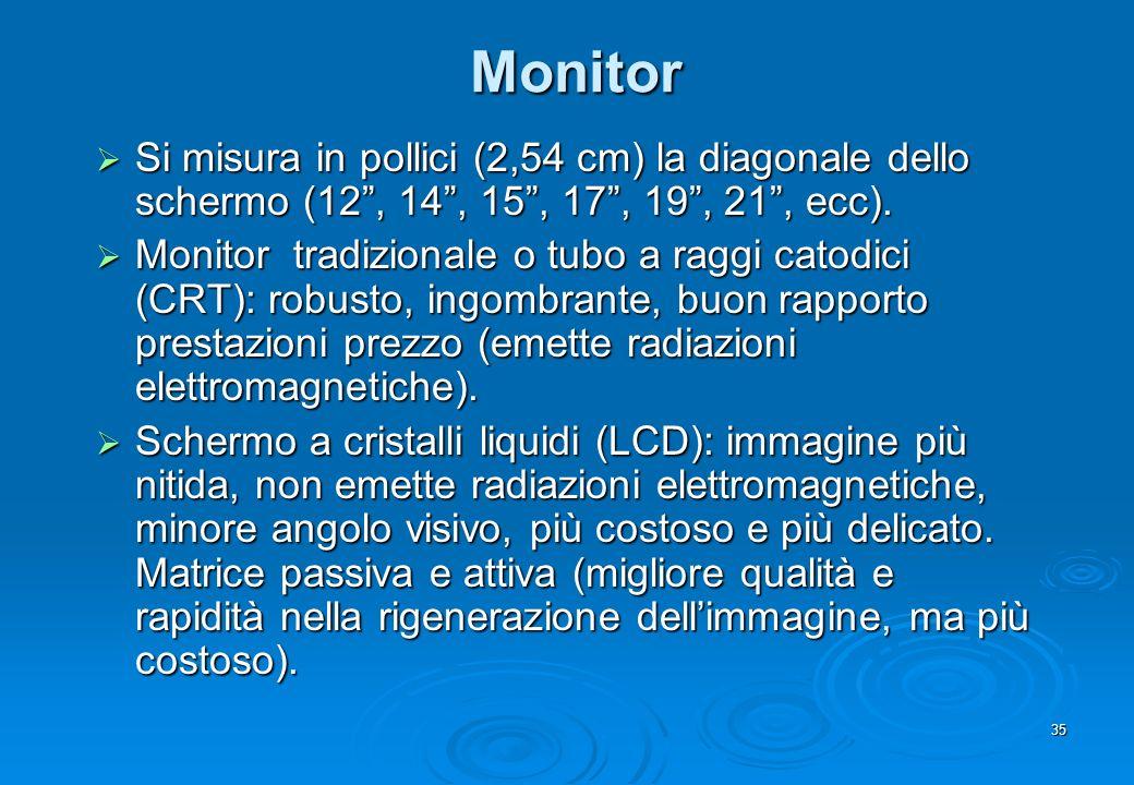 35 Monitor Si misura in pollici (2,54 cm) la diagonale dello schermo (12, 14, 15, 17, 19, 21, ecc). Si misura in pollici (2,54 cm) la diagonale dello