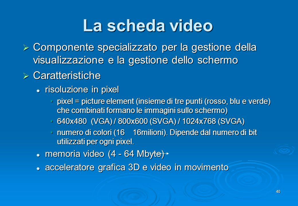40 La scheda video Componente specializzato per la gestione della visualizzazione e la gestione dello schermo Componente specializzato per la gestione