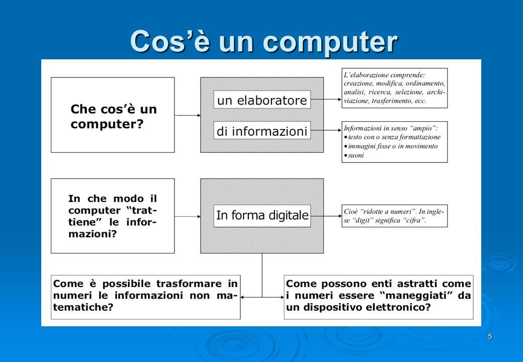 5 Cosè un computer