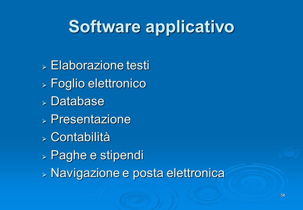 54 Software applicativo Elaborazione testi Elaborazione testi Foglio elettronico Foglio elettronico Database Database Presentazione Presentazione Cont