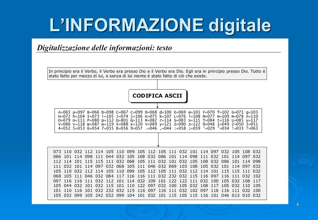 6 LINFORMAZIONE digitale