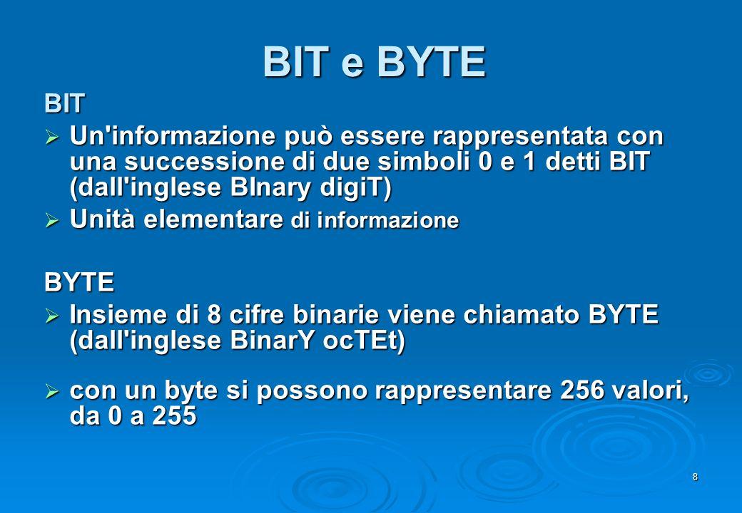 8 BIT e BYTE BIT Un'informazione può essere rappresentata con una successione di due simboli 0 e 1 detti BIT (dall'inglese BInary digiT) Un'informazio