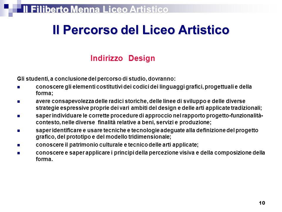 Il Percorso del Liceo Artistico Indirizzo Design Gli studenti, a conclusione del percorso di studio, dovranno: conoscere gli elementi costitutivi dei