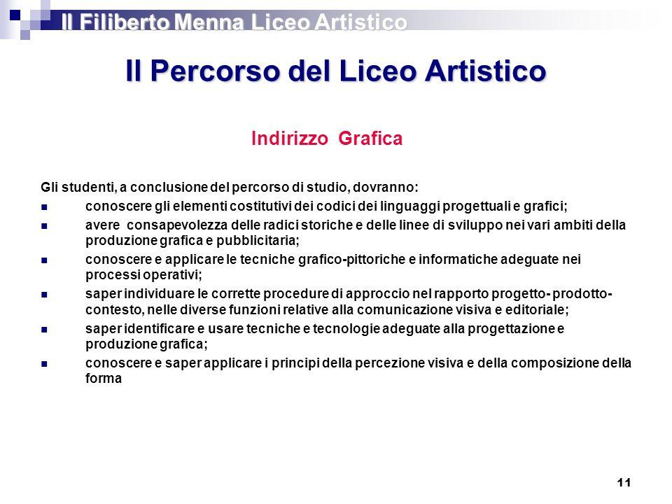 Il Percorso del Liceo Artistico Indirizzo Grafica Gli studenti, a conclusione del percorso di studio, dovranno: conoscere gli elementi costitutivi dei