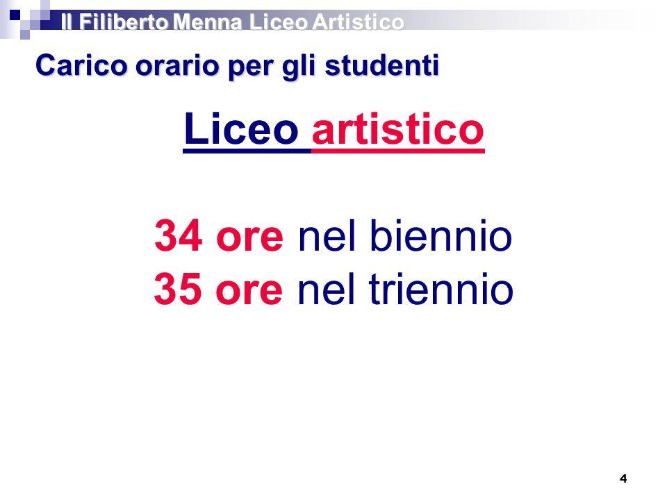 Carico orario per gli studenti Liceo artistico 34 ore nel biennio 35 ore nel triennio 4 Il Filiberto Menna Liceo Artistico