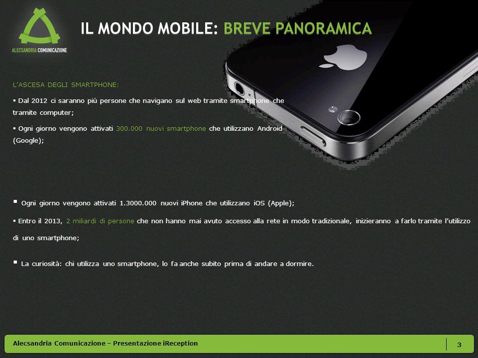 3 IL MONDO MOBILE: BREVE PANORAMICA Alecsandria Comunicazione – Presentazione iReception LASCESA DEGLI SMARTPHONE: Dal 2012 ci saranno più persone che