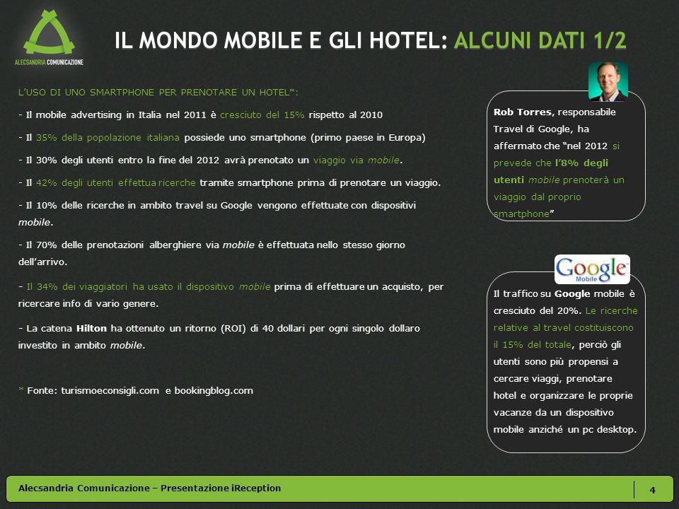 4 IL MONDO MOBILE E GLI HOTEL: ALCUNI DATI 1/2 Alecsandria Comunicazione – Presentazione iReception LUSO DI UNO SMARTPHONE PER PRENOTARE UN HOTEL*: - Il mobile advertising in Italia nel 2011 è cresciuto del 15% rispetto al 2010 - Il 35% della popolazione italiana possiede uno smartphone (primo paese in Europa) - Il 30% degli utenti entro la fine del 2012 avrà prenotato un viaggio via mobile.