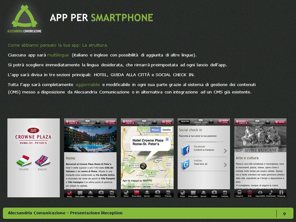 APP PER SMARTPHONE 9 Come abbiamo pensato la tua app: La struttura. Ciascuna app sarà multilingue (italiano e inglese con possibilità di aggiunta di a