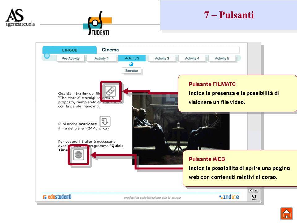 7 – Pulsanti Pulsante FILMATO Indica la presenza e la possibilità di visionare un file video.