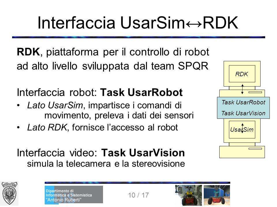 10 / 17 Interfaccia UsarSimRDK RDK, piattaforma per il controllo di robot ad alto livello sviluppata dal team SPQR Interfaccia robot: Task UsarRobot Lato UsarSim, impartisce i comandi di movimento, preleva i dati dei sensori Lato RDK, fornisce laccesso al robot Interfaccia video: Task UsarVision simula la telecamera e la stereovisione RDK UsarSim Task UsarRobot Task UsarVision