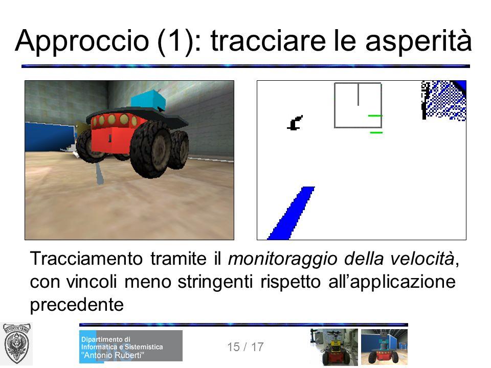 15 / 17 Approccio (1): tracciare le asperità Tracciamento tramite il monitoraggio della velocità, con vincoli meno stringenti rispetto allapplicazione precedente