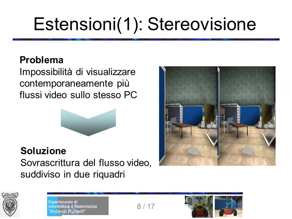 8 / 17 Estensioni(1): Stereovisione Problema Impossibilità di visualizzare contemporaneamente più flussi video sullo stesso PC Soluzione Sovrascrittura del flusso video, suddiviso in due riquadri