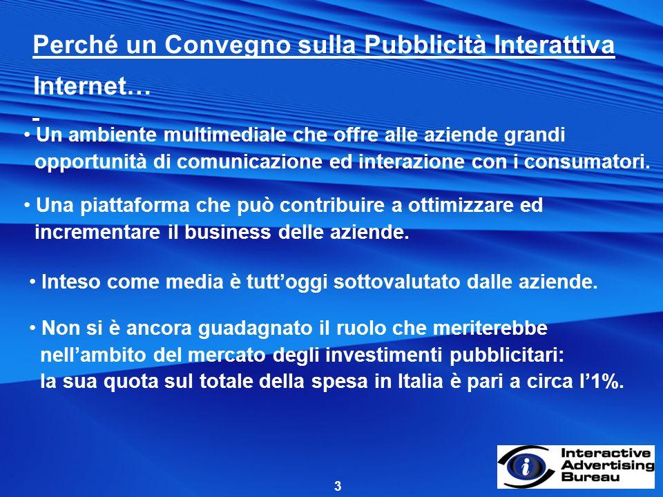 3 Perché un Convegno sulla Pubblicità Interattiva Una piattaforma che può contribuire a ottimizzare ed incrementare il business delle aziende.
