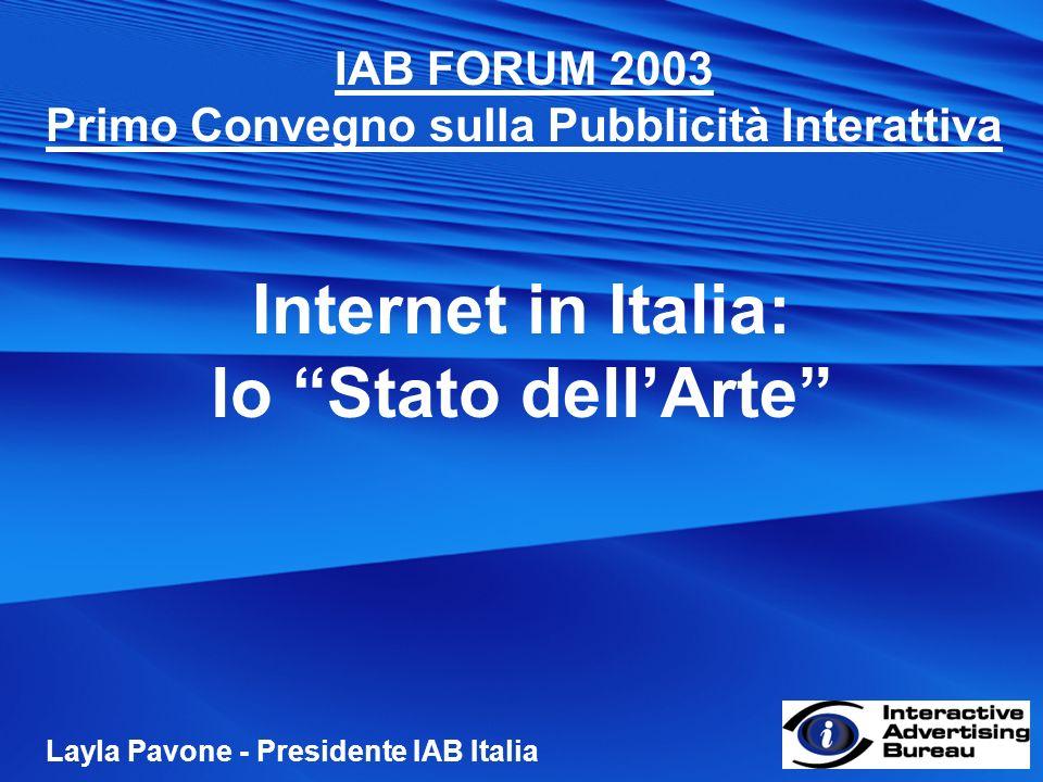 IAB FORUM 2003 Primo Convegno sulla Pubblicità Interattiva Internet in Italia: lo Stato dellArte Layla Pavone - Presidente IAB Italia
