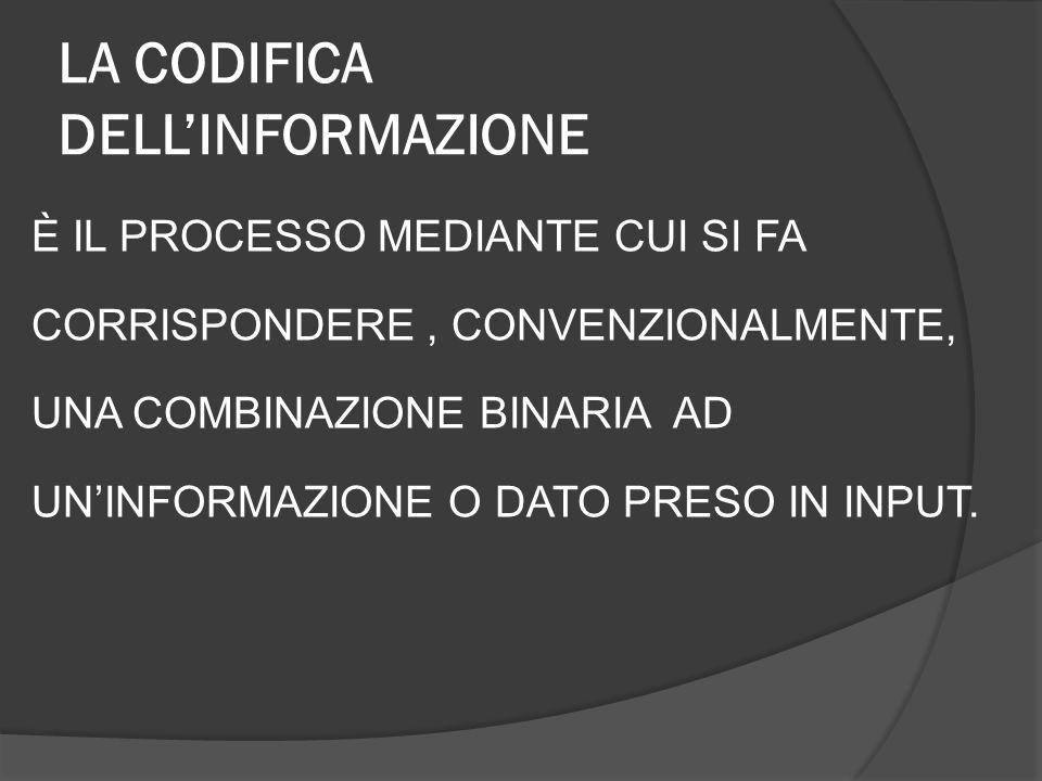 LA CODIFICA DELLINFORMAZIONE È IL PROCESSO MEDIANTE CUI SI FA CORRISPONDERE, CONVENZIONALMENTE, UNA COMBINAZIONE BINARIA AD UNINFORMAZIONE O DATO PRES