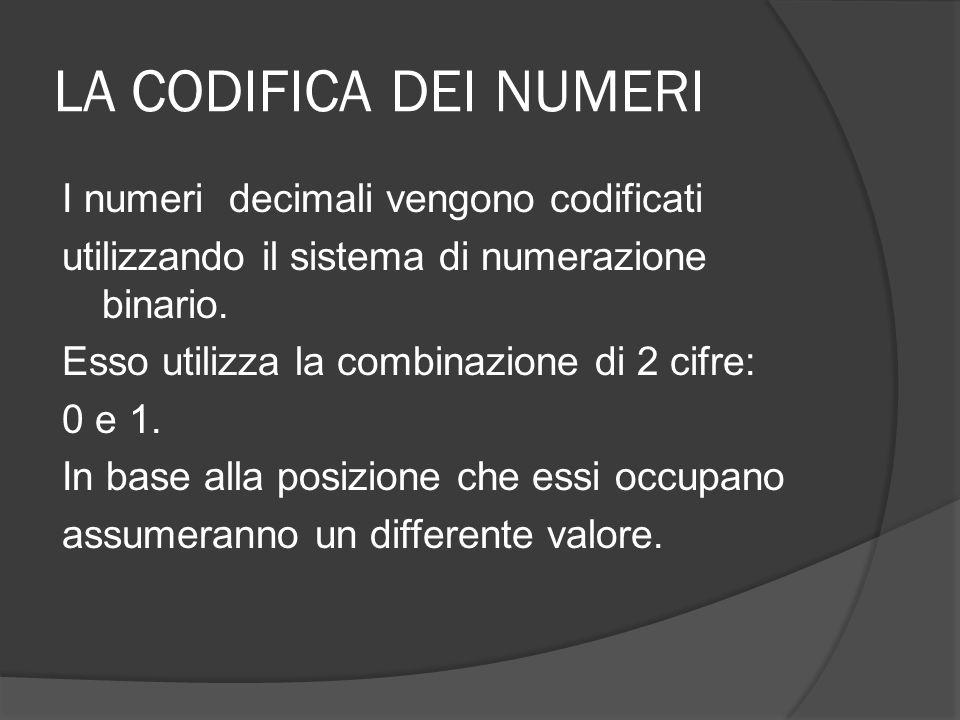 LA CODIFICA DEI NUMERI I numeri decimali vengono codificati utilizzando il sistema di numerazione binario. Esso utilizza la combinazione di 2 cifre: 0