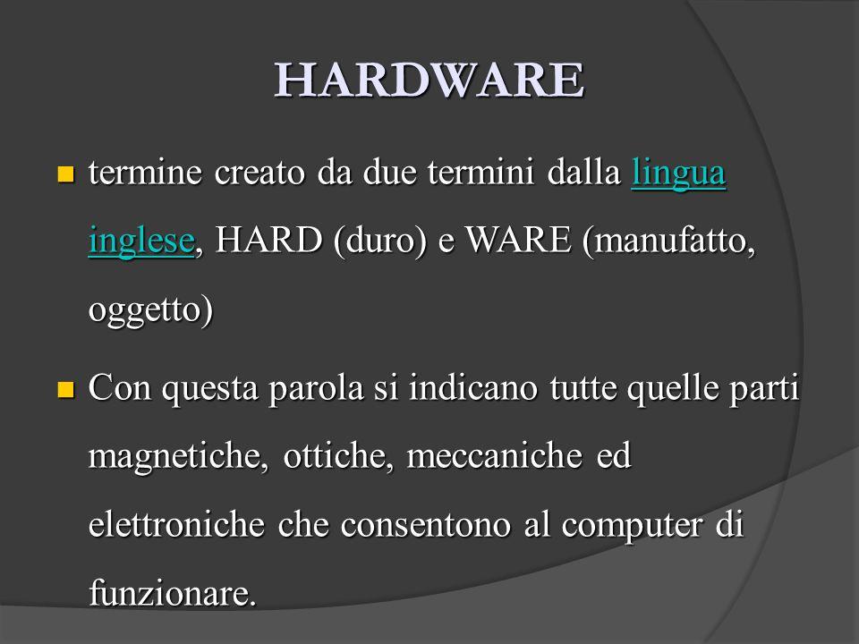 HARDWARE termine creato da due termini dalla lingua inglese, HARD (duro) e WARE (manufatto, oggetto) termine creato da due termini dalla lingua ingles