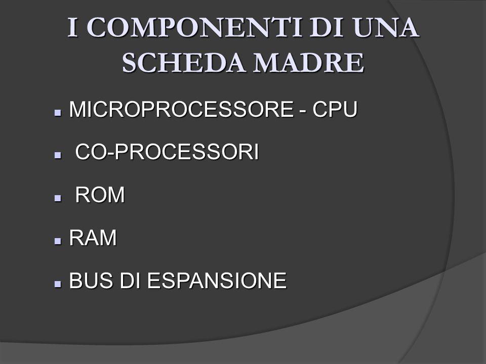 I COMPONENTI DI UNA SCHEDA MADRE MICROPROCESSORE - CPU MICROPROCESSORE - CPU CO-PROCESSORI CO-PROCESSORI ROM ROM RAM RAM BUS DI ESPANSIONE BUS DI ESPA