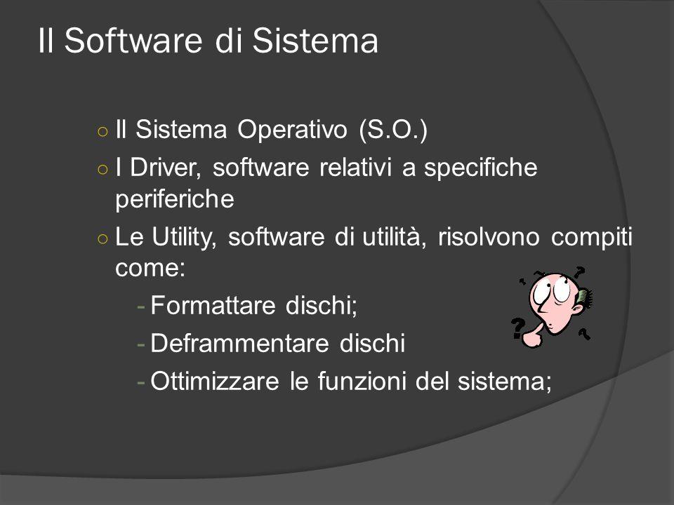 Il Software di Sistema Il Sistema Operativo (S.O.) I Driver, software relativi a specifiche periferiche Le Utility, software di utilità, risolvono com