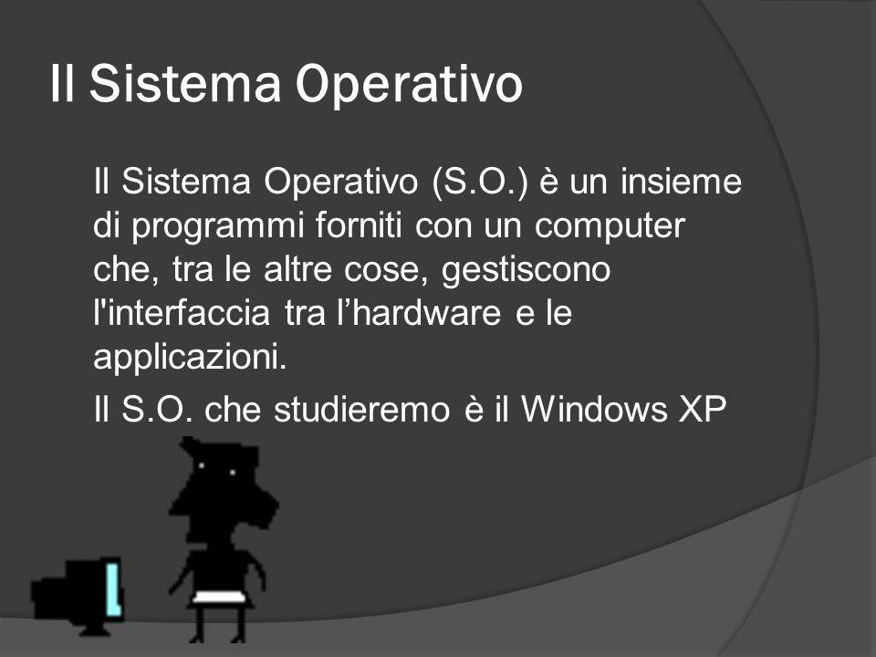 Il Sistema Operativo Il Sistema Operativo (S.O.) è un insieme di programmi forniti con un computer che, tra le altre cose, gestiscono l'interfaccia tr