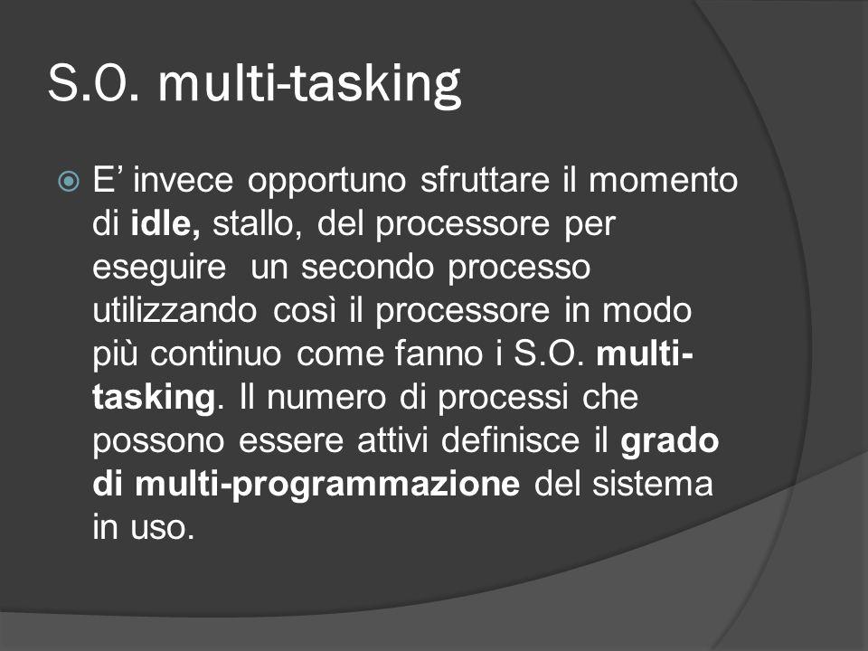 S.O. multi-tasking E invece opportuno sfruttare il momento di idle, stallo, del processore per eseguire un secondo processo utilizzando così il proces