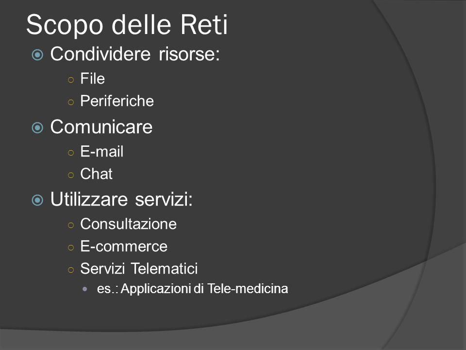 Scopo delle Reti Condividere risorse: File Periferiche Comunicare E-mail Chat Utilizzare servizi: Consultazione E-commerce Servizi Telematici es.: App