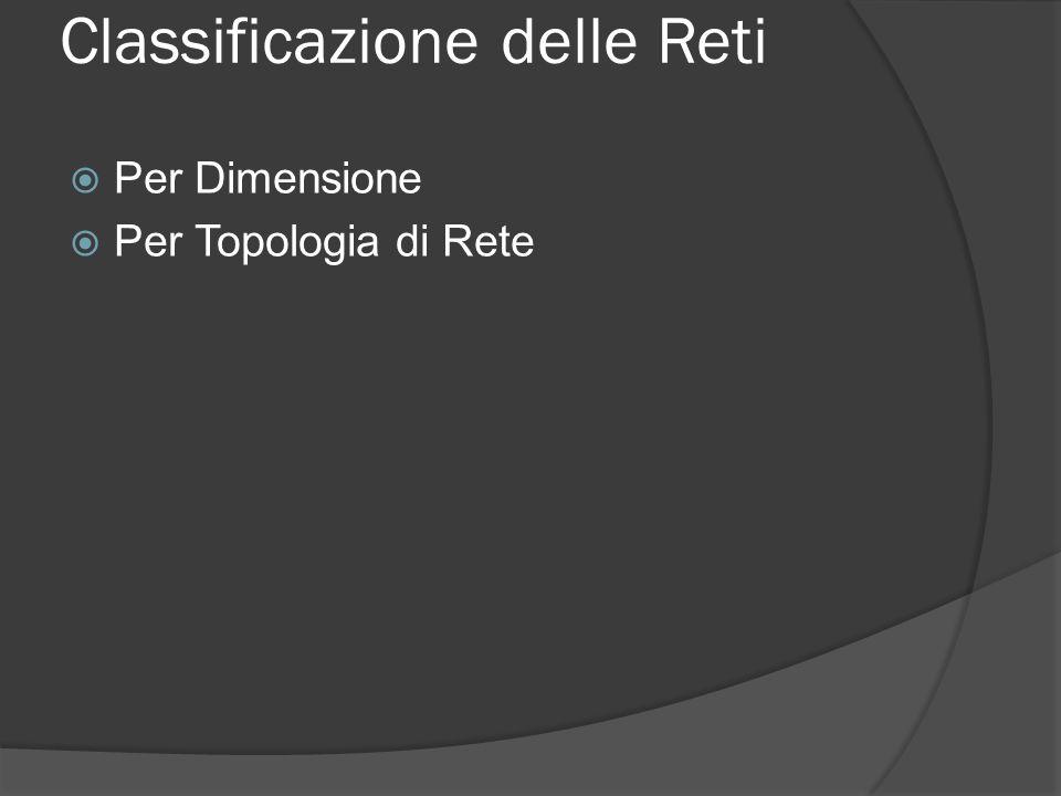 Classificazione delle Reti Per Dimensione Per Topologia di Rete