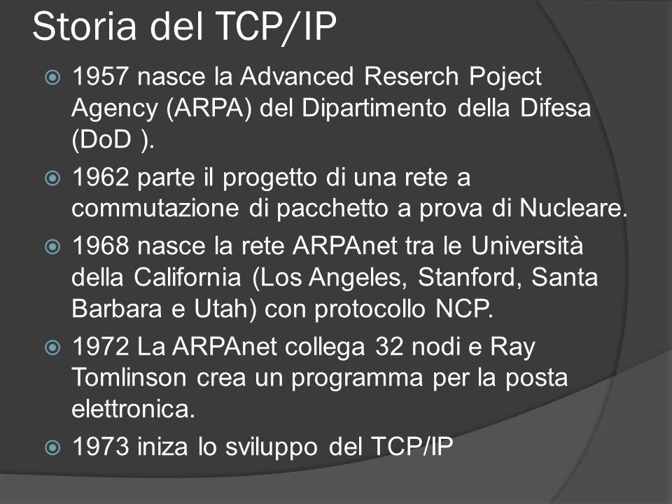 Storia del TCP/IP 1957 nasce la Advanced Reserch Poject Agency (ARPA) del Dipartimento della Difesa (DoD ). 1962 parte il progetto di una rete a commu