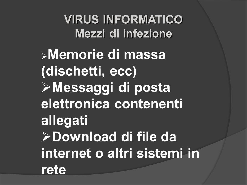 Mezzi di infezione Memorie di massa (dischetti, ecc) Messaggi di posta elettronica contenenti allegati Download di file da internet o altri sistemi in