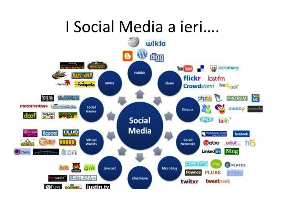 I Social Media a ieri….