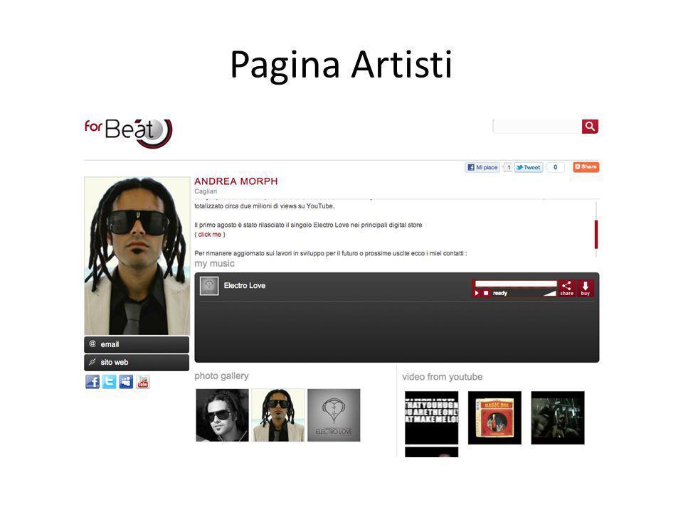 Pagina Artisti