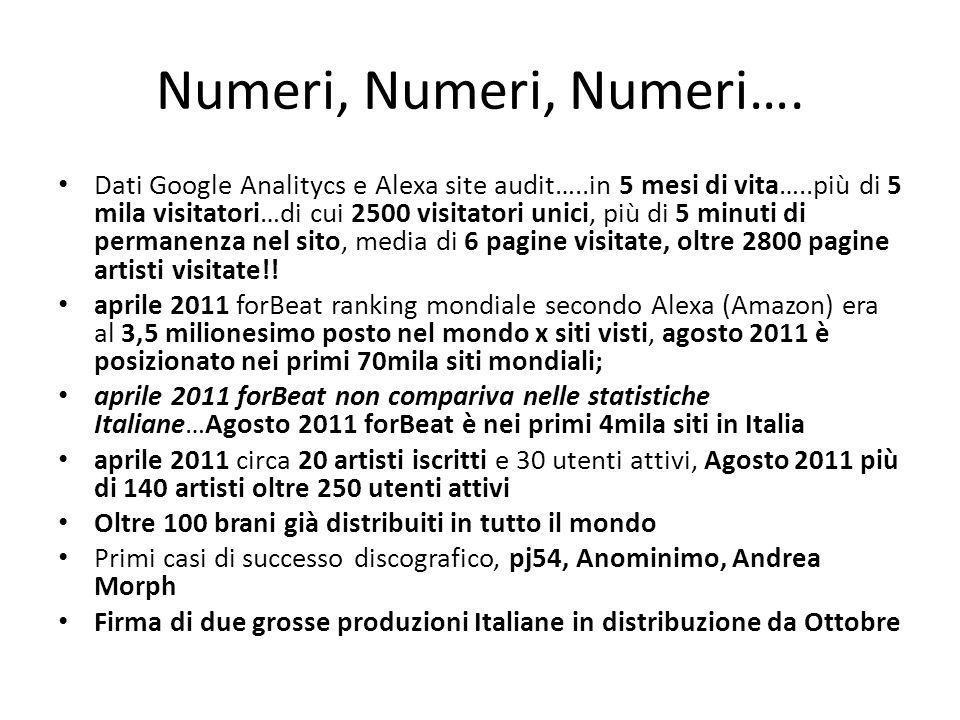 Numeri, Numeri, Numeri….
