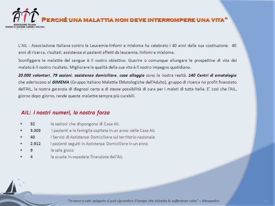11 L AIL - Associazione Italiana contro le Leucemie-linfomi e mieloma ha celebrato i 40 anni dalla sua costituzione.