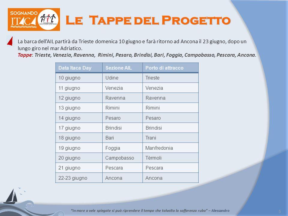 5 Le Tappe del Progetto La barca dellAIL partirà da Trieste domenica 10 giugno e farà ritorno ad Ancona il 23 giugno, dopo un lungo giro nel mar Adria