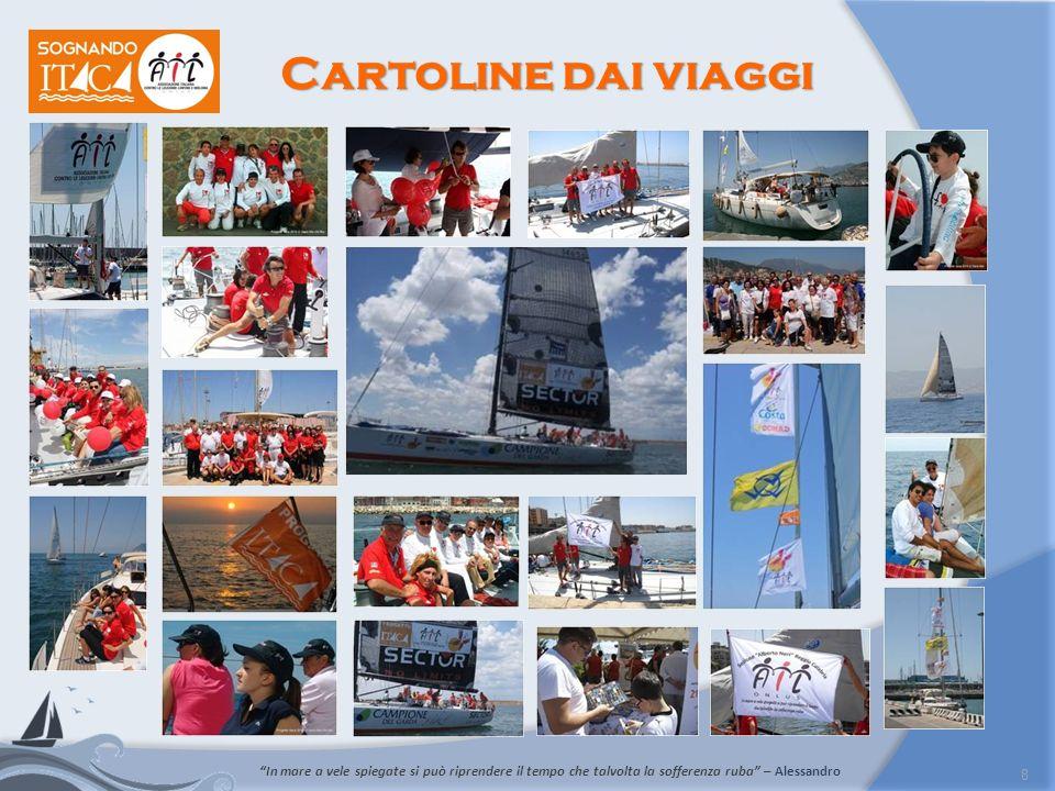 9 Nasce nel 2007 da una collaborazione tra lOncologia Medica e lEmatologia degli Spedali Civili di Brescia, la Sezione AIL di Brescia, la Fraglia Vela di Desenzano ed il Circolo Vela Gargnano.