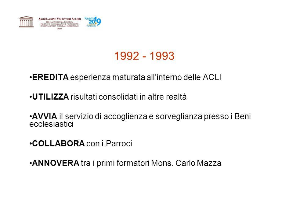 1992 - 1993 EREDITA esperienza maturata allinterno delle ACLI UTILIZZA risultati consolidati in altre realtà AVVIA il servizio di accoglienza e sorveglianza presso i Beni ecclesiastici COLLABORA con i Parroci ANNOVERA tra i primi formatori Mons.