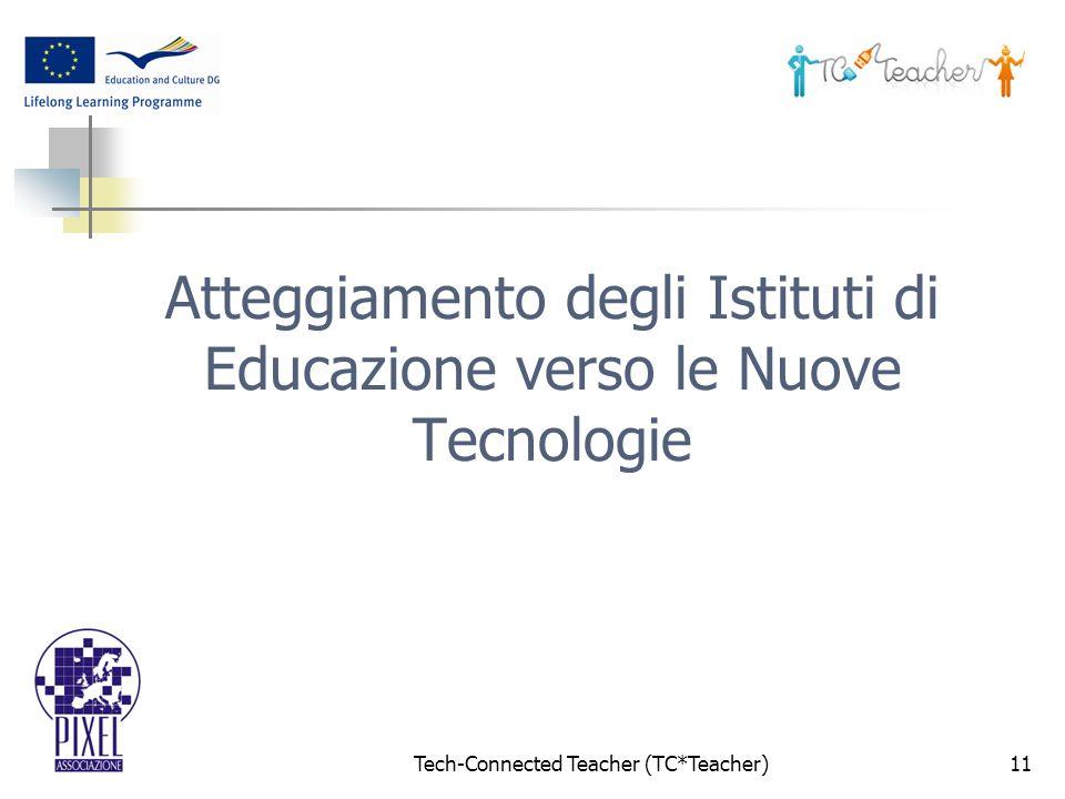 Tech-Connected Teacher (TC*Teacher)11 Atteggiamento degli Istituti di Educazione verso le Nuove Tecnologie