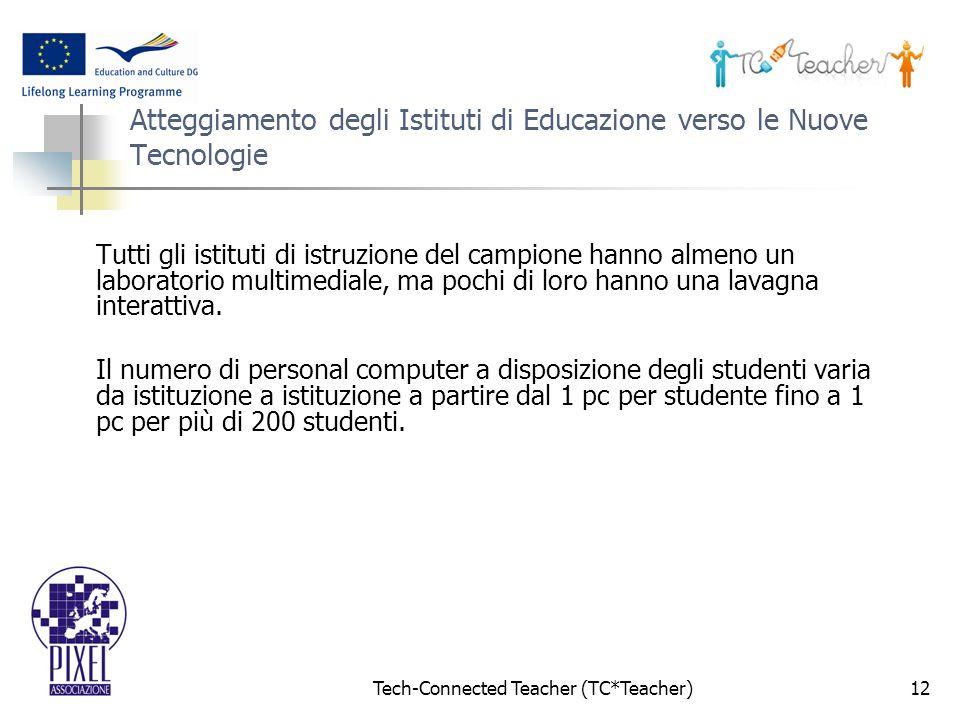Tech-Connected Teacher (TC*Teacher)12 Atteggiamento degli Istituti di Educazione verso le Nuove Tecnologie Tutti gli istituti di istruzione del campione hanno almeno un laboratorio multimediale, ma pochi di loro hanno una lavagna interattiva.