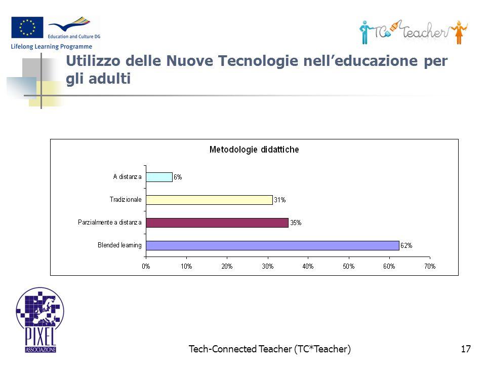 Tech-Connected Teacher (TC*Teacher)17 Utilizzo delle Nuove Tecnologie nelleducazione per gli adulti