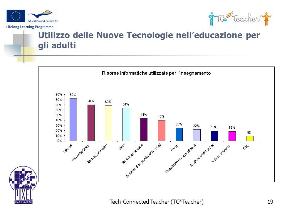 Tech-Connected Teacher (TC*Teacher)19 Utilizzo delle Nuove Tecnologie nelleducazione per gli adulti