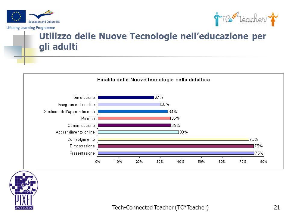 Tech-Connected Teacher (TC*Teacher)21 Utilizzo delle Nuove Tecnologie nelleducazione per gli adulti