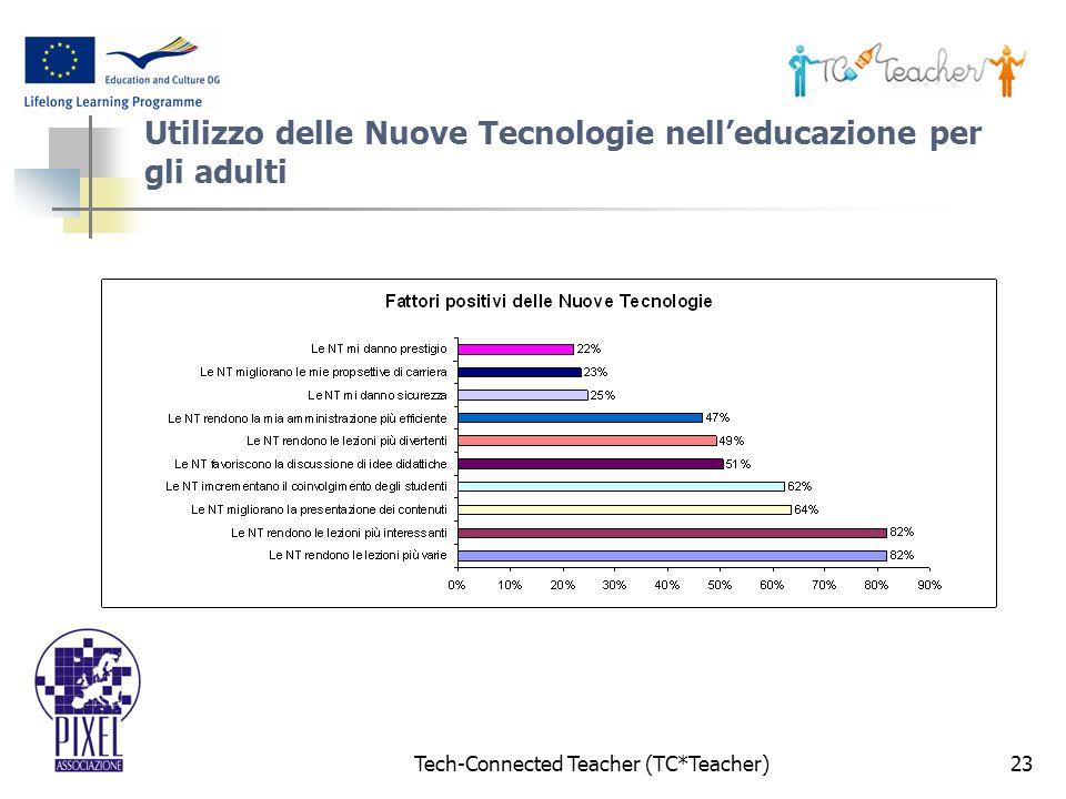 Tech-Connected Teacher (TC*Teacher)23 Utilizzo delle Nuove Tecnologie nelleducazione per gli adulti