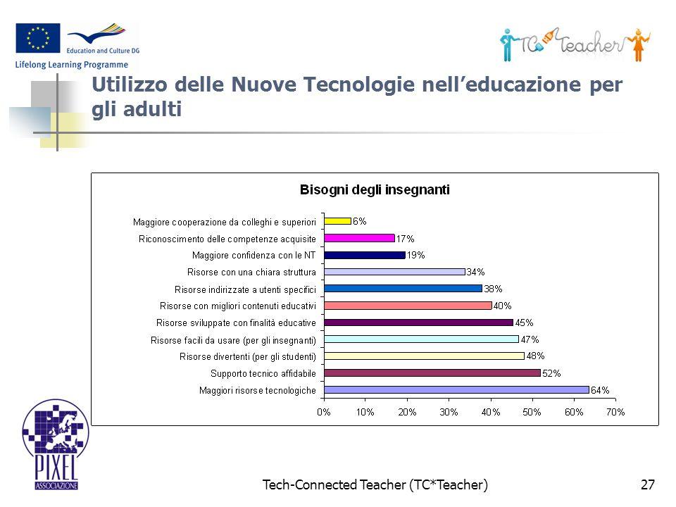Tech-Connected Teacher (TC*Teacher)27 Utilizzo delle Nuove Tecnologie nelleducazione per gli adulti