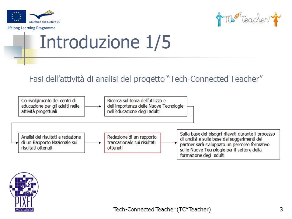 3 Fasi dellattività di analisi del progetto Tech-Connected Teacher Introduzione 1/5
